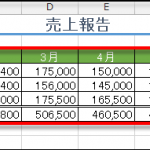 Excelの便利な印刷テクニック~(2)~不要な部分を印刷しない~