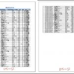 Excelの便利な印刷テクニック~(3)~タイトル行を繰り返し印刷~