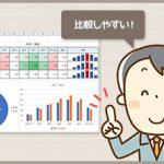 ビジネスExcel2016 分析編