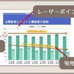 PowerPoint2013 基礎・応用